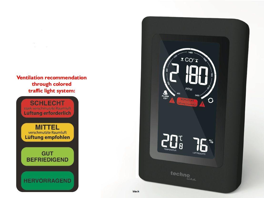 CO2 Meter Pro