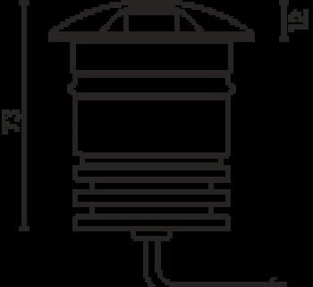 Sigma 3 stralen